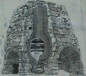 Drawing of Four Furnaces